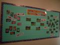 Paul Klee - Mrs Hewett's