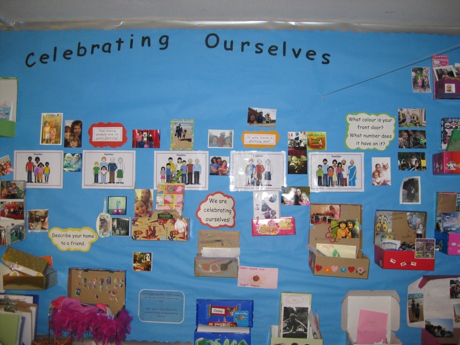 Our learning journey is ' Celebrating Ourselves'